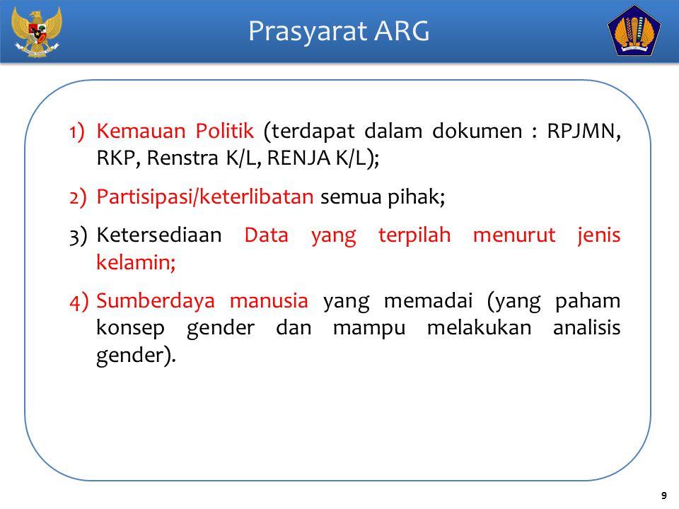 Prasyarat ARG Kemauan Politik (terdapat dalam dokumen : RPJMN, RKP, Renstra K/L, RENJA K/L); Partisipasi/keterlibatan semua pihak;