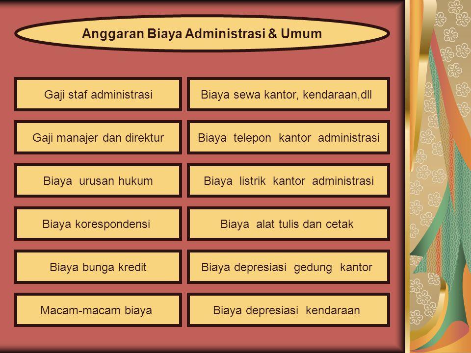 Anggaran Biaya Administrasi & Umum