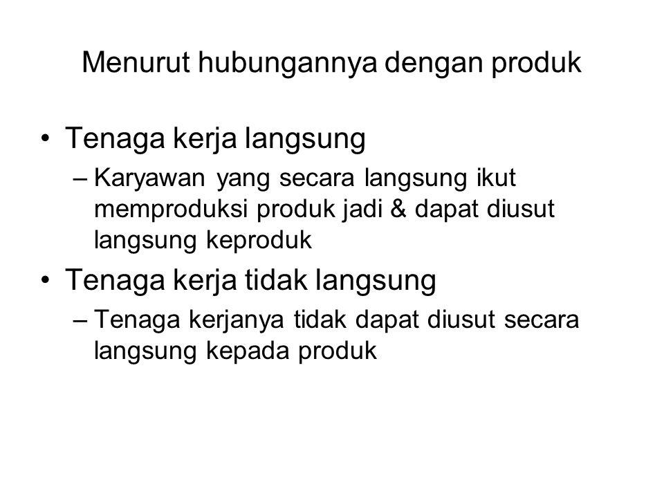 Menurut hubungannya dengan produk
