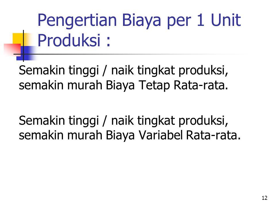 Pengertian Biaya per 1 Unit Produksi :