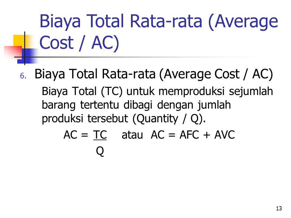 Biaya Total Rata-rata (Average Cost / AC)