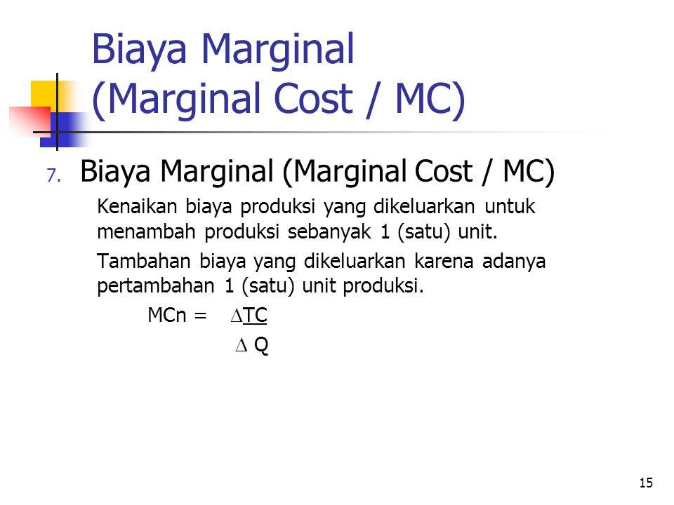 Biaya Marginal (Marginal Cost / MC)