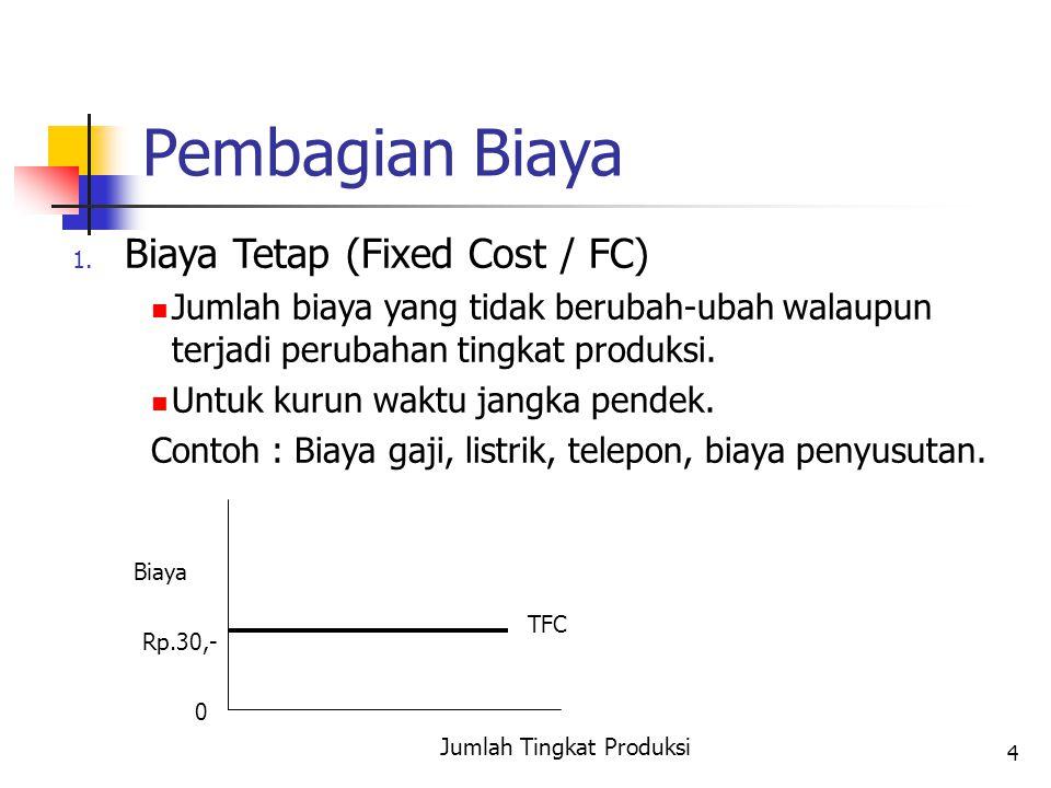 Pembagian Biaya Biaya Tetap (Fixed Cost / FC)