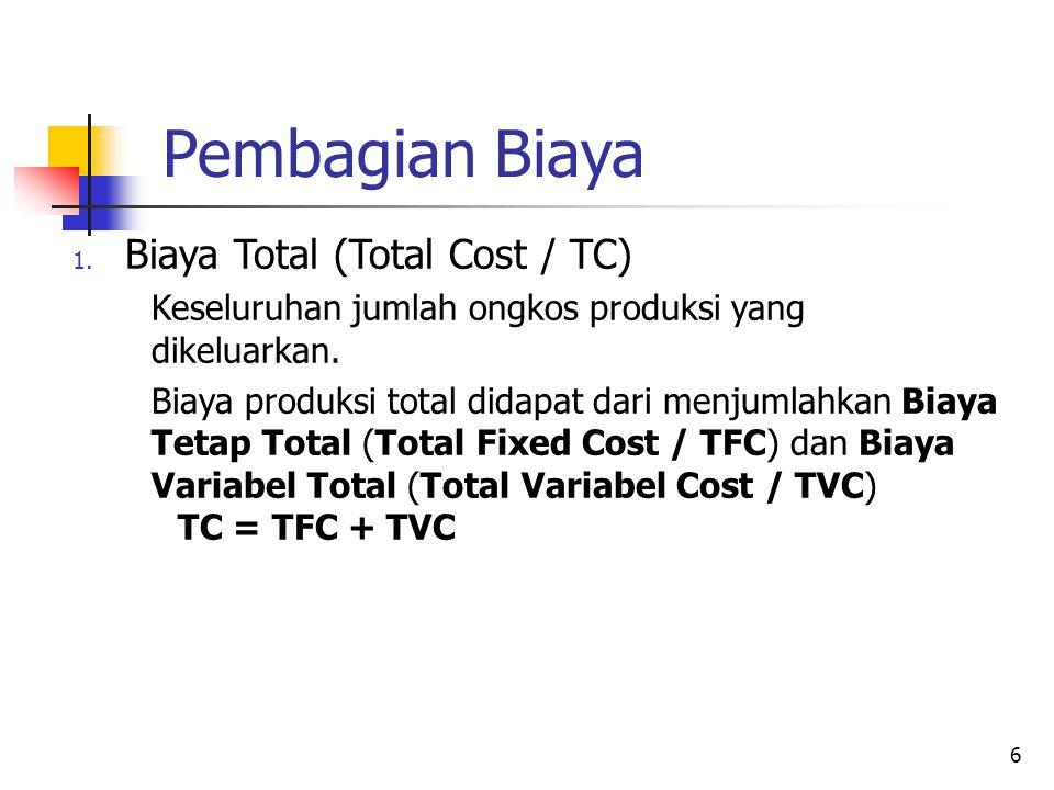 Pembagian Biaya Biaya Total (Total Cost / TC)