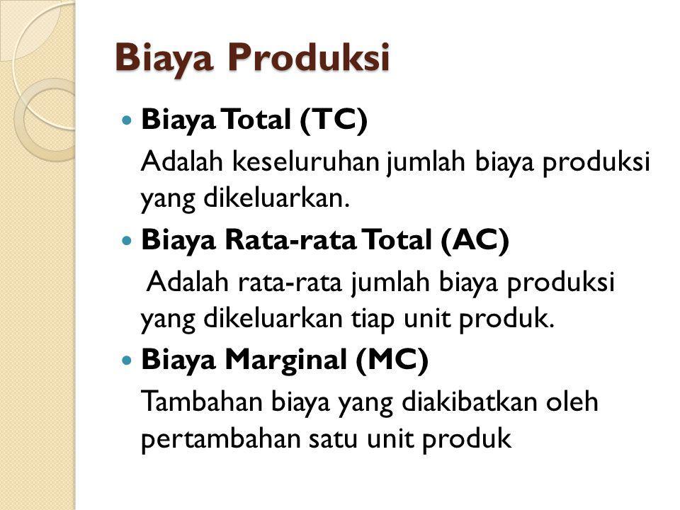 Biaya Produksi Biaya Total (TC)