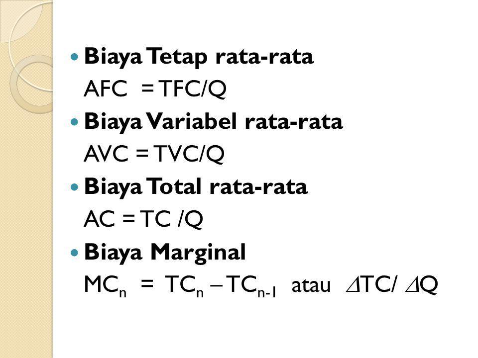 Biaya Tetap rata-rata AFC = TFC/Q. Biaya Variabel rata-rata. AVC = TVC/Q Biaya Total rata-rata.