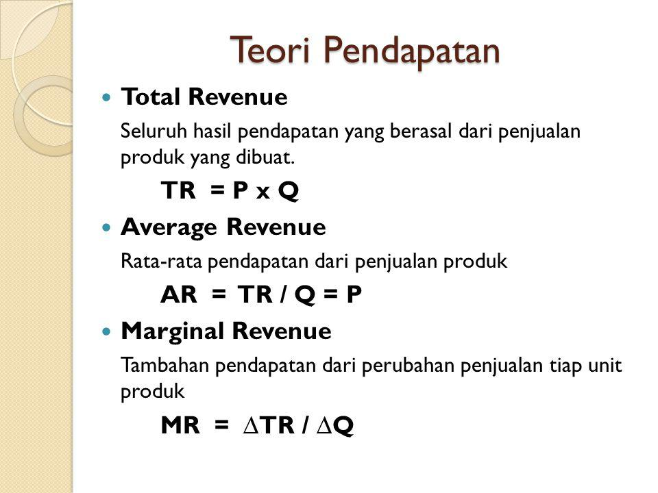 Teori Pendapatan Total Revenue Average Revenue Marginal Revenue