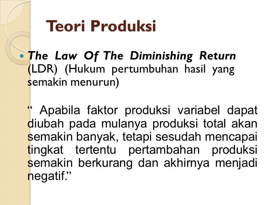 Teori Produksi The Law Of The Diminishing Return (LDR) (Hukum pertumbuhan hasil yang semakin menurun)