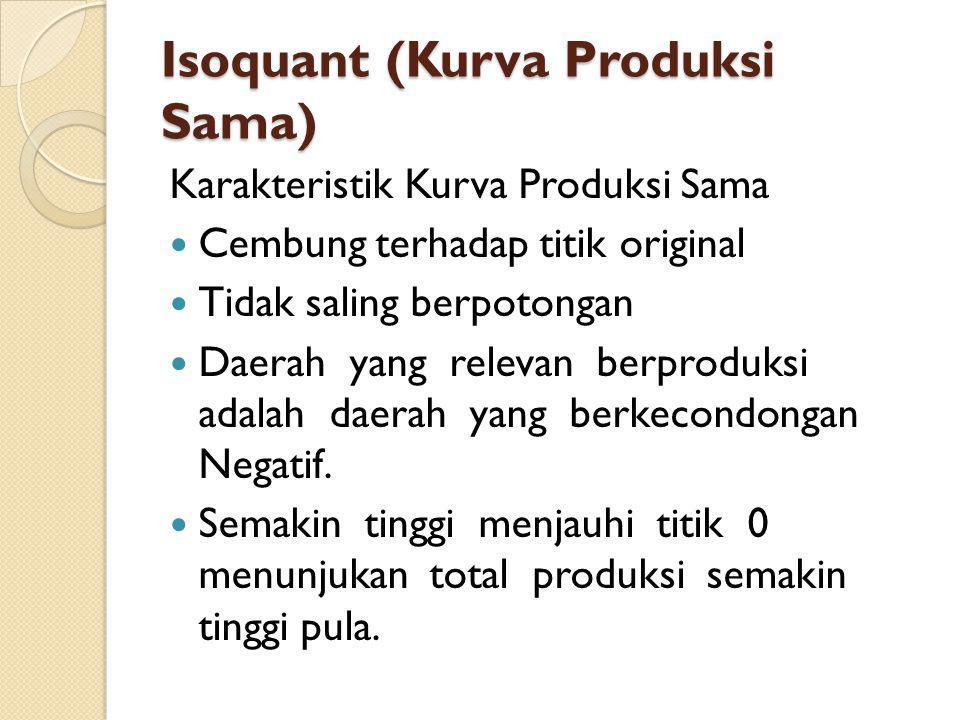 Isoquant (Kurva Produksi Sama)