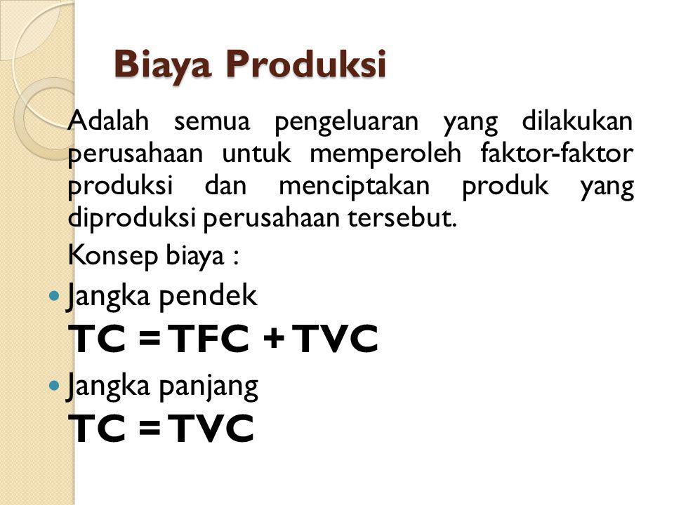 Biaya Produksi Jangka pendek TC = TFC + TVC Jangka panjang TC = TVC