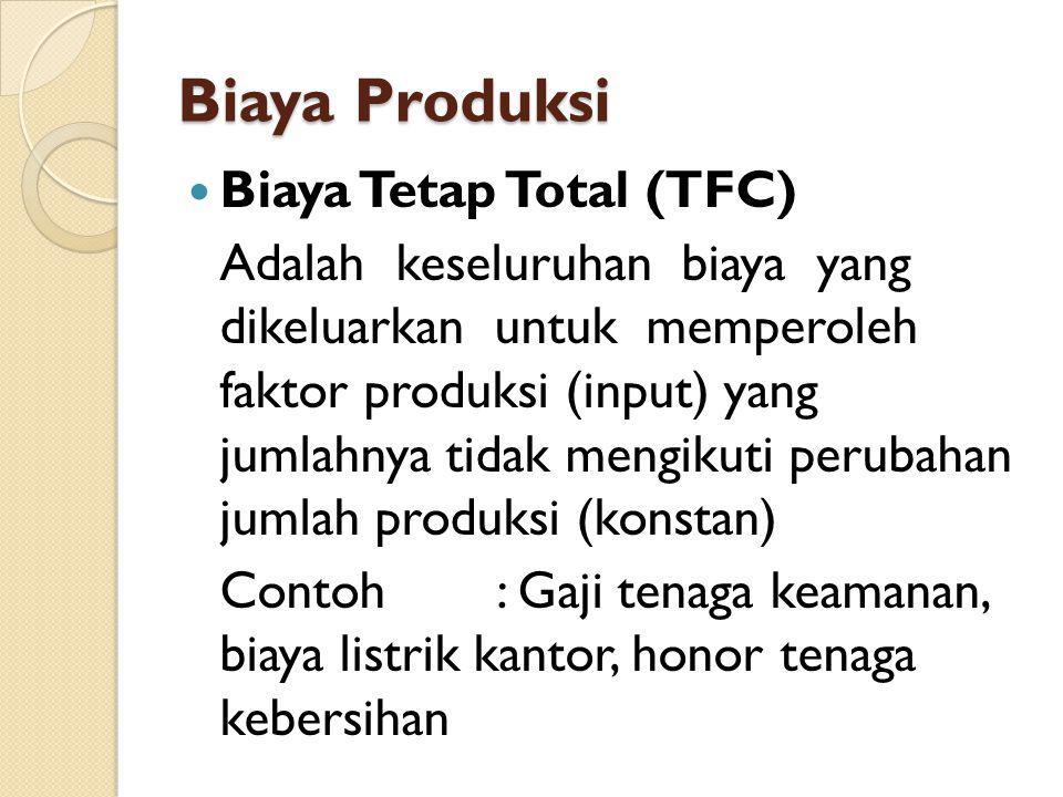 Biaya Produksi Biaya Tetap Total (TFC)
