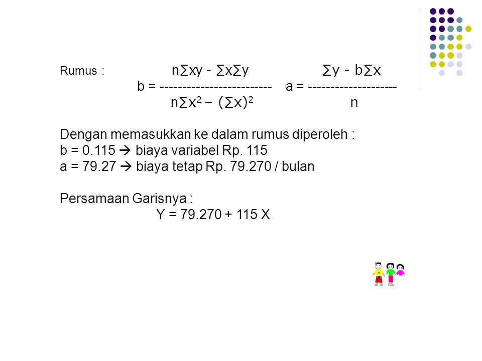 b = ------------------------- a = -------------------- n∑x2 – (∑x)2 n