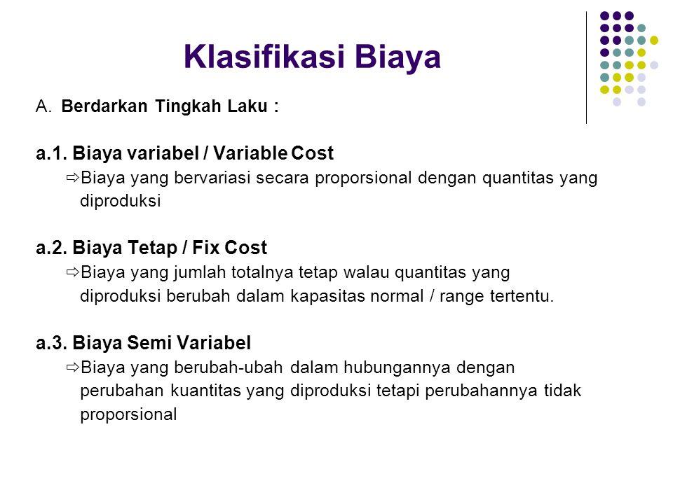 Klasifikasi Biaya a.1. Biaya variabel / Variable Cost