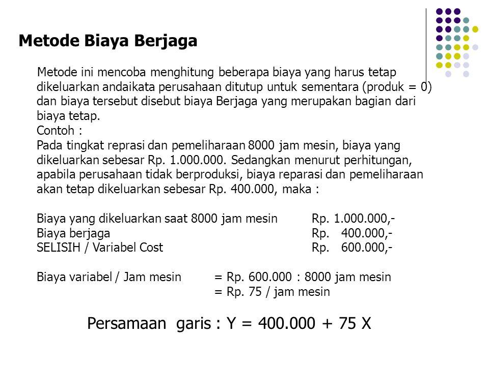 Metode Biaya Berjaga Persamaan garis : Y = 400.000 + 75 X