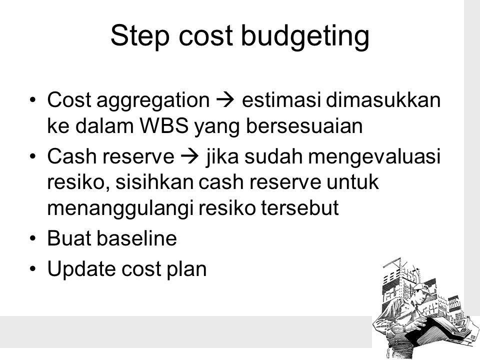 Step cost budgeting Cost aggregation  estimasi dimasukkan ke dalam WBS yang bersesuaian.