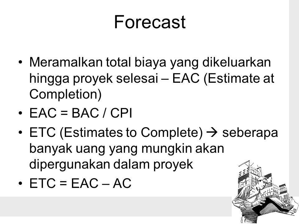 Forecast Meramalkan total biaya yang dikeluarkan hingga proyek selesai – EAC (Estimate at Completion)