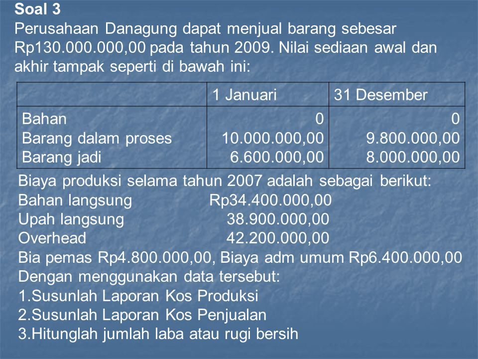 Soal 3 Perusahaan Danagung dapat menjual barang sebesar Rp130.000.000,00 pada tahun 2009. Nilai sediaan awal dan akhir tampak seperti di bawah ini: