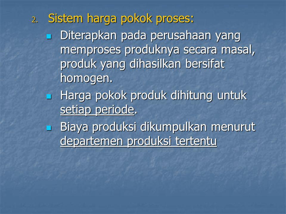 Sistem harga pokok proses: