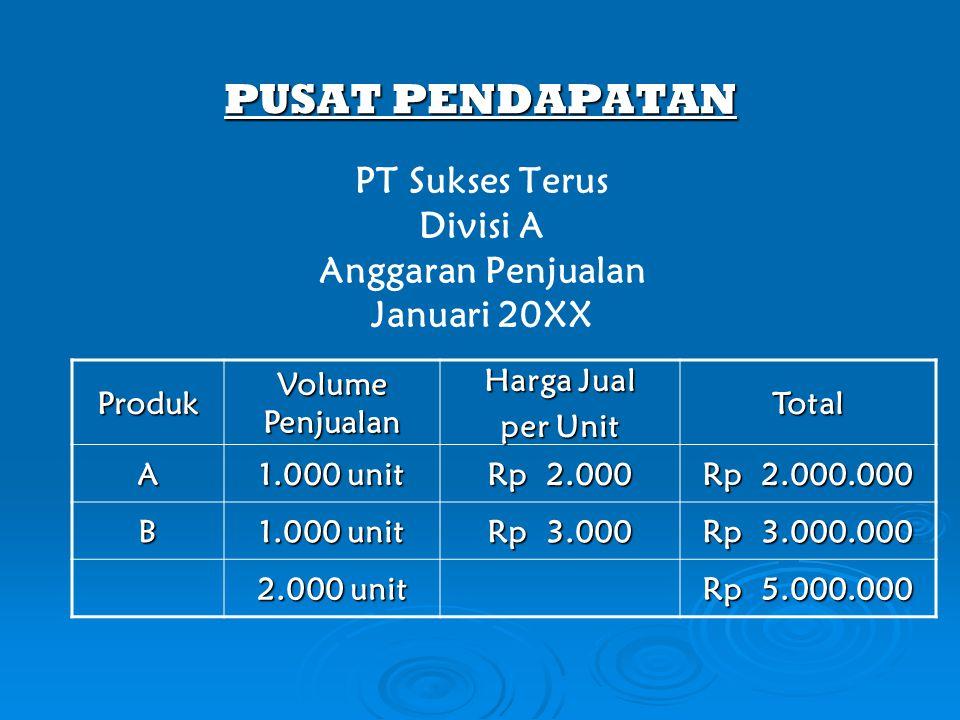 PT Sukses Terus Divisi A Anggaran Penjualan Januari 20XX