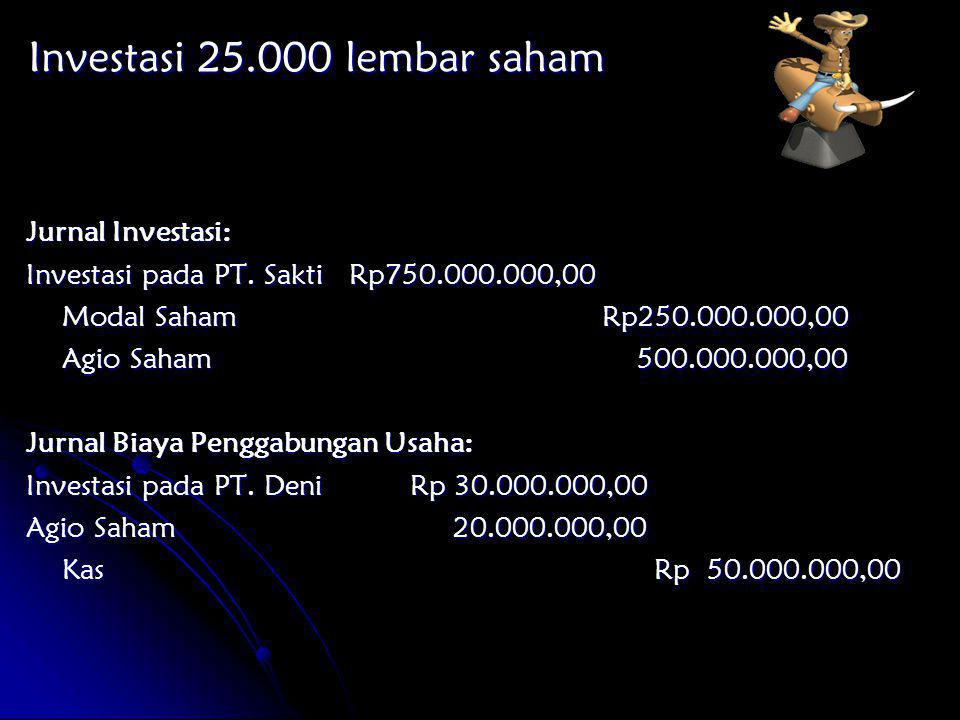 Investasi 25.000 lembar saham