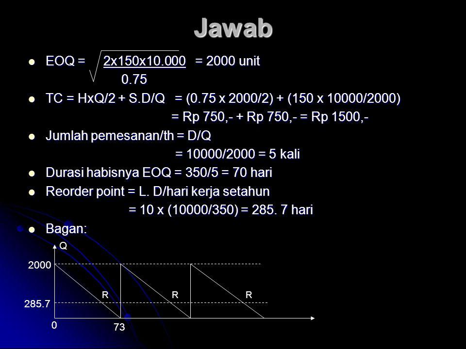Jawab EOQ = 2x150x10.000 = 2000 unit. 0.75. TC = HxQ/2 + S.D/Q = (0.75 x 2000/2) + (150 x 10000/2000)