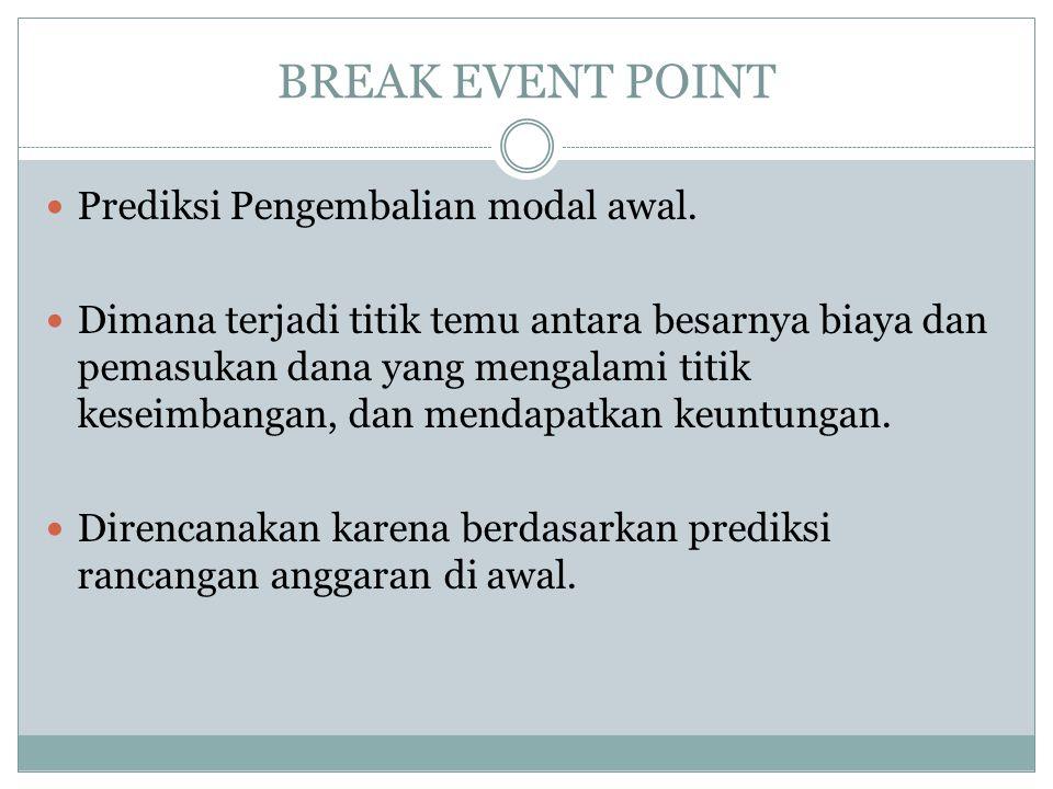 BREAK EVENT POINT Prediksi Pengembalian modal awal.