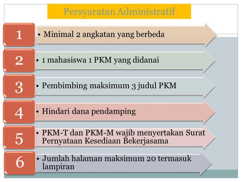 Persyaratan Administratif