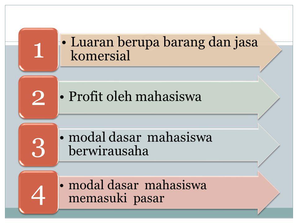 1 Luaran berupa barang dan jasa komersial. 2. Profit oleh mahasiswa. 3. modal dasar mahasiswa berwirausaha.