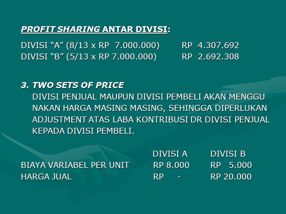 PROFIT SHARING ANTAR DIVISI: