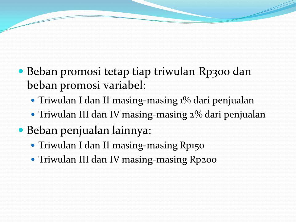 Beban promosi tetap tiap triwulan Rp300 dan beban promosi variabel: