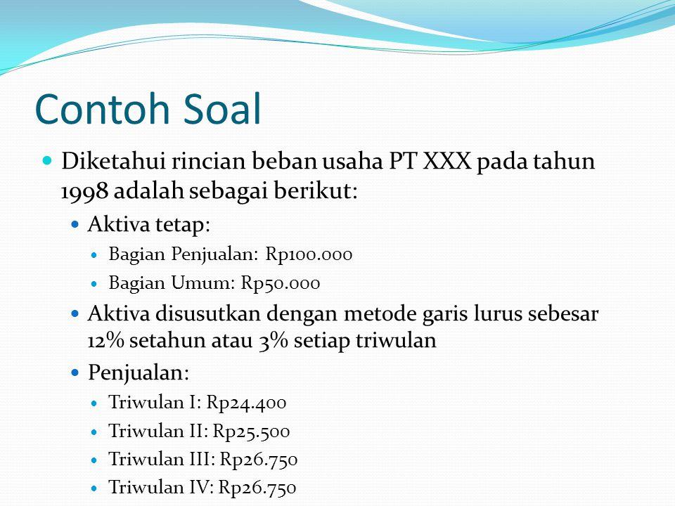 Contoh Soal Diketahui rincian beban usaha PT XXX pada tahun 1998 adalah sebagai berikut: Aktiva tetap: