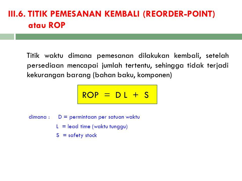 III.6. TITIK PEMESANAN KEMBALI (REORDER-POINT) atau ROP