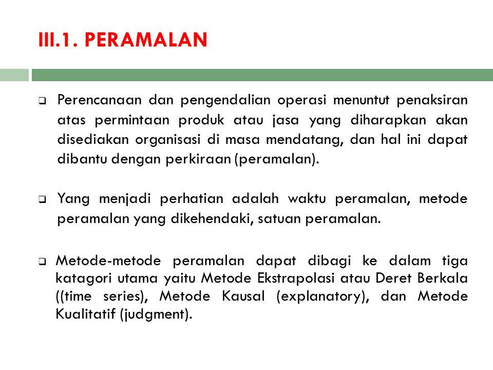 III.1. PERAMALAN