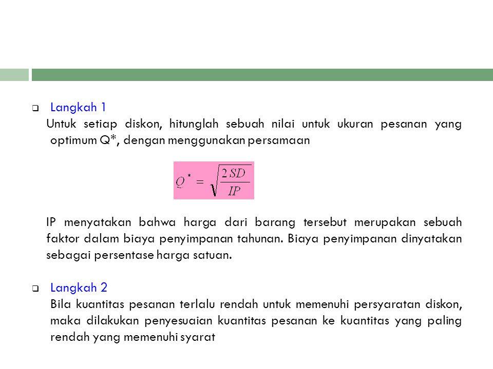 Langkah 1 Untuk setiap diskon, hitunglah sebuah nilai untuk ukuran pesanan yang optimum Q*, dengan menggunakan persamaan.