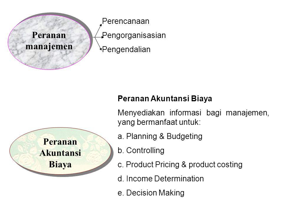 Peranan Akuntansi Biaya