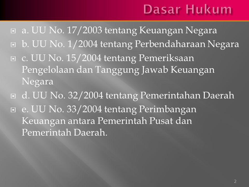 Dasar Hukum a. UU No. 17/2003 tentang Keuangan Negara