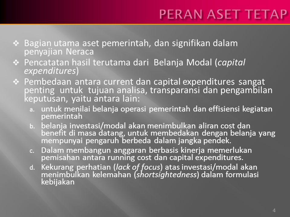 PERAN ASET TETAP Bagian utama aset pemerintah, dan signifikan dalam penyajian Neraca.