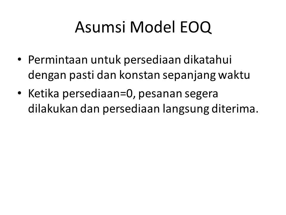 Asumsi Model EOQ Permintaan untuk persediaan dikatahui dengan pasti dan konstan sepanjang waktu.