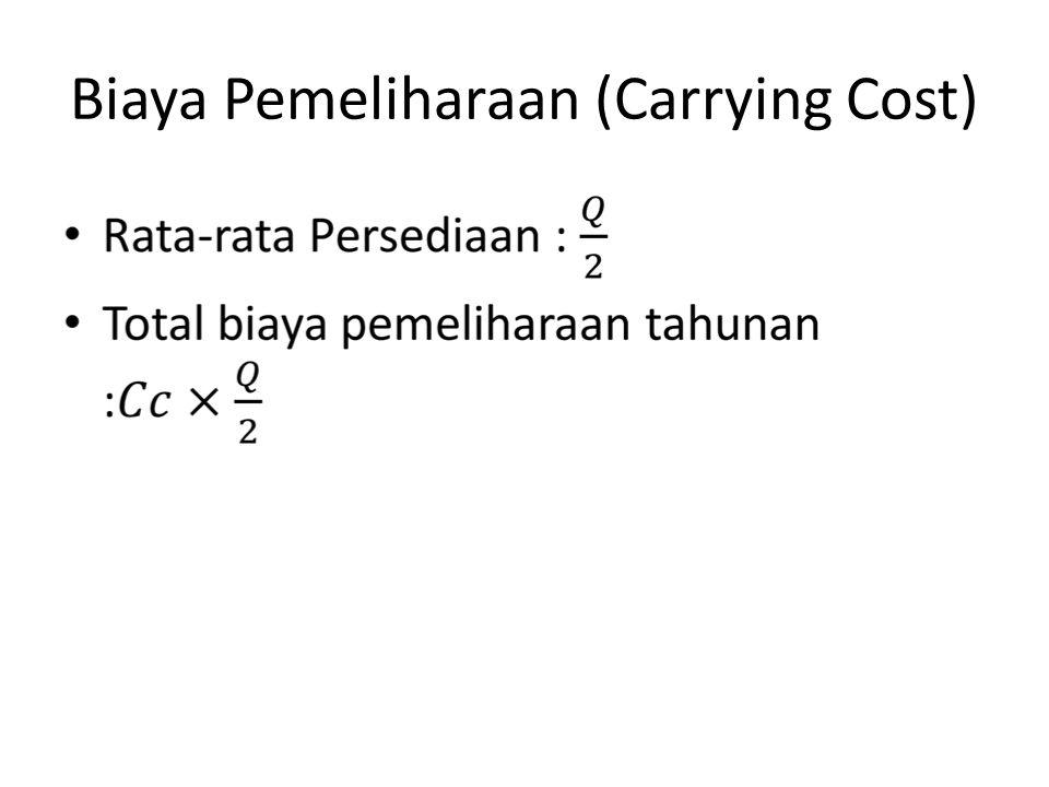 Biaya Pemeliharaan (Carrying Cost)