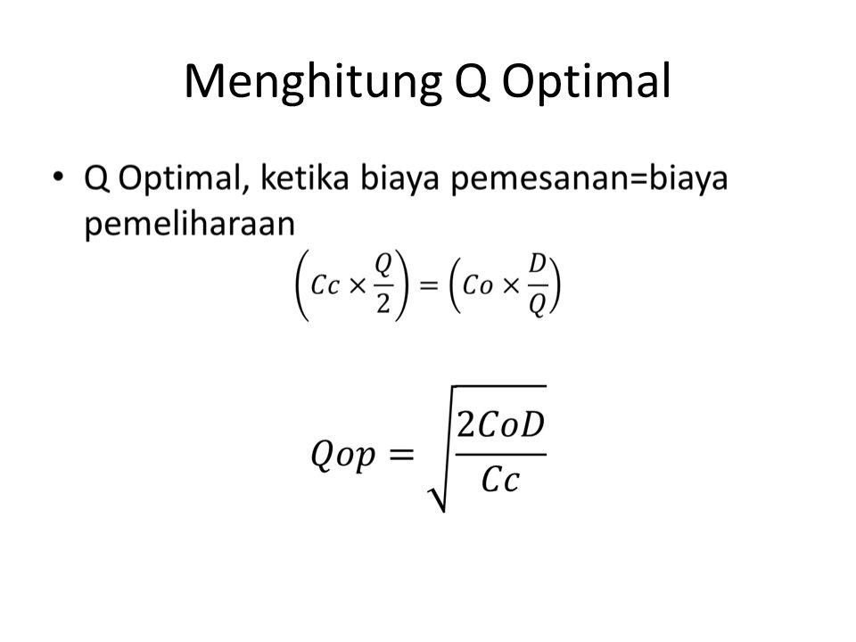 Menghitung Q Optimal