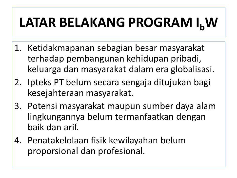 LATAR BELAKANG PROGRAM IbW