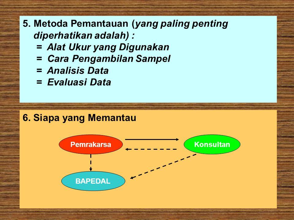 Metoda Pemantauan (yang paling penting diperhatikan adalah) :