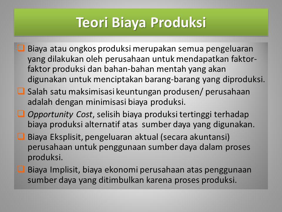 Teori Biaya Produksi