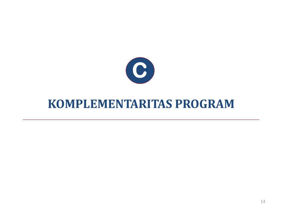 KOMPLEMENTARITAS PROGRAM