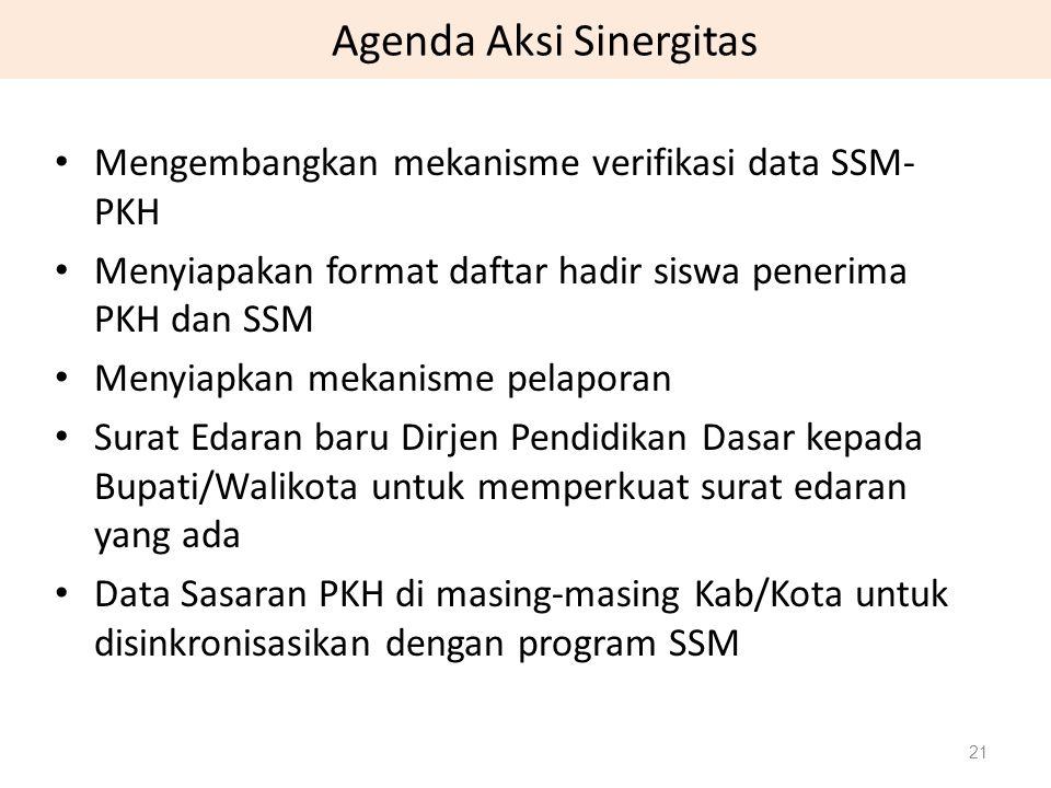 Agenda Aksi Sinergitas