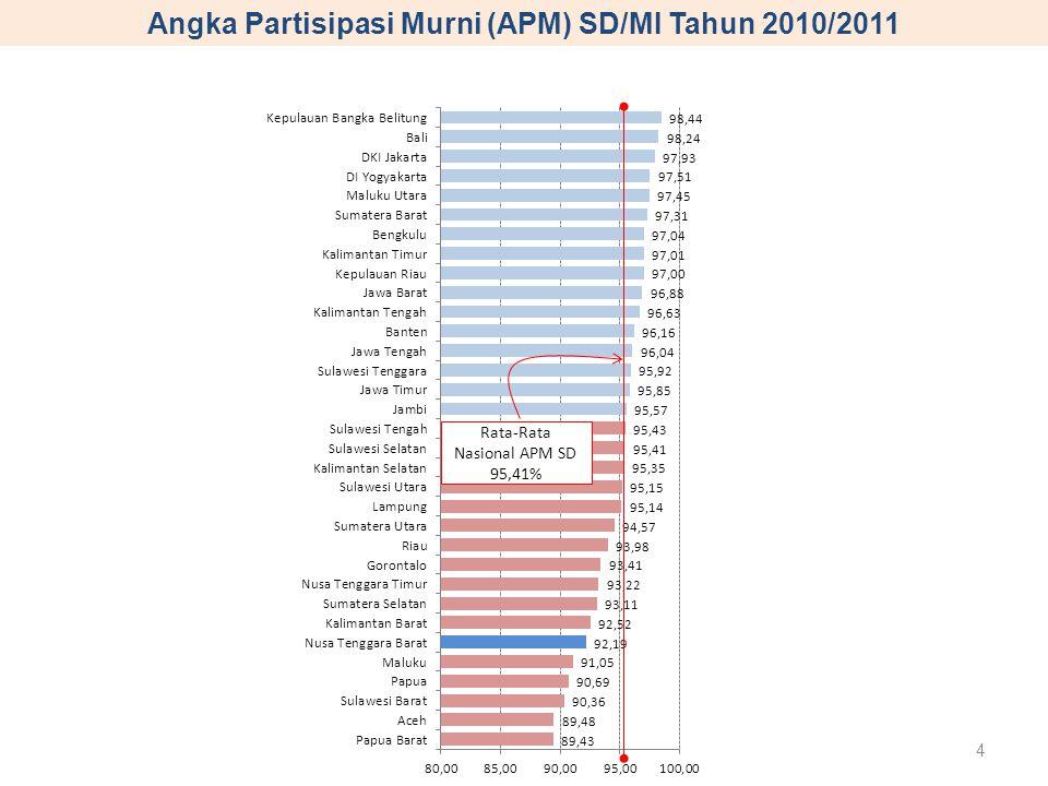 Angka Partisipasi Murni (APM) SD/MI Tahun 2010/2011