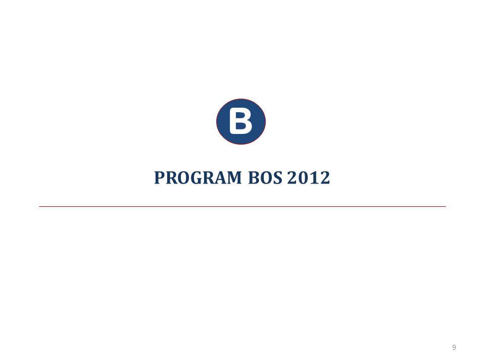 B PROGRAM BOS 2012 9