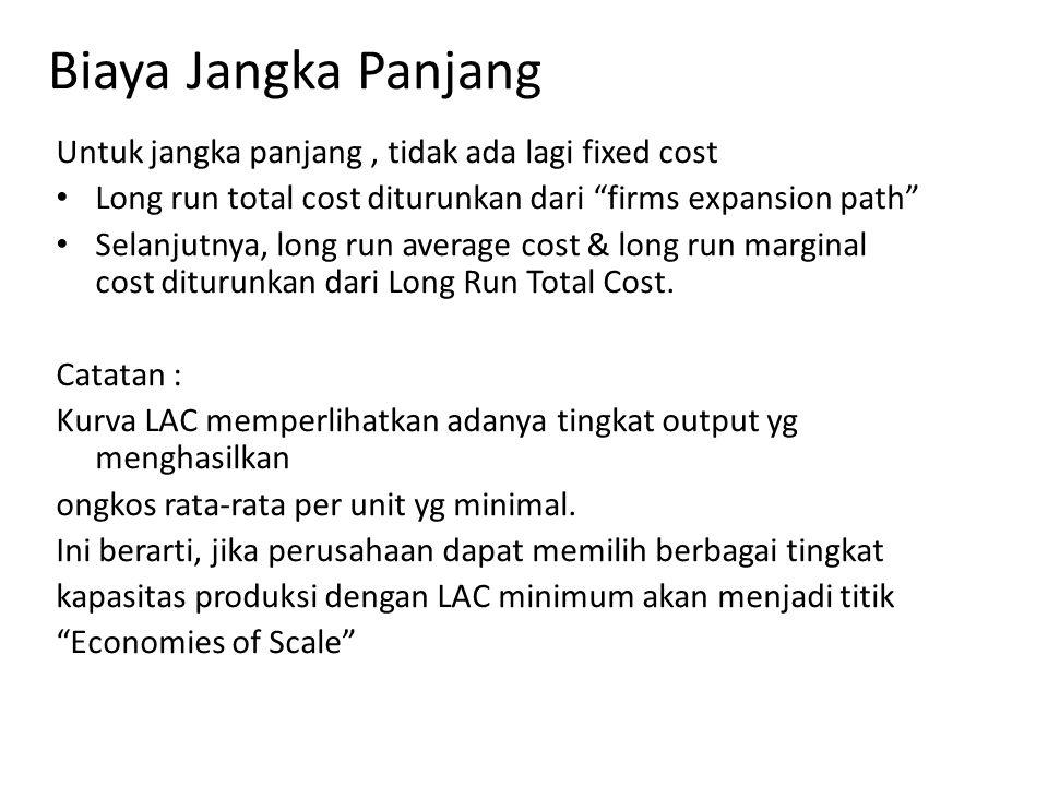Biaya Jangka Panjang Untuk jangka panjang , tidak ada lagi fixed cost