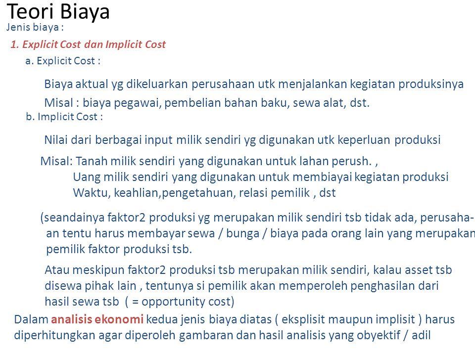 Teori Biaya Jenis biaya : 1. Explicit Cost dan Implicit Cost. a. Explicit Cost :