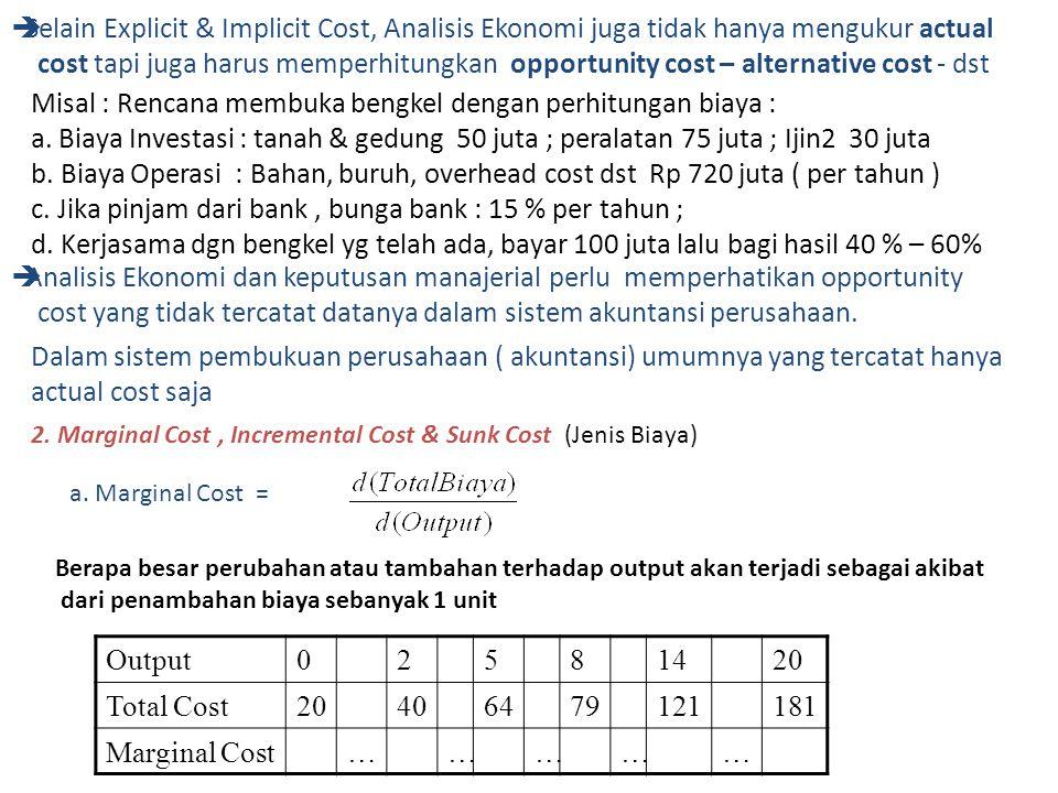 Misal : Rencana membuka bengkel dengan perhitungan biaya :